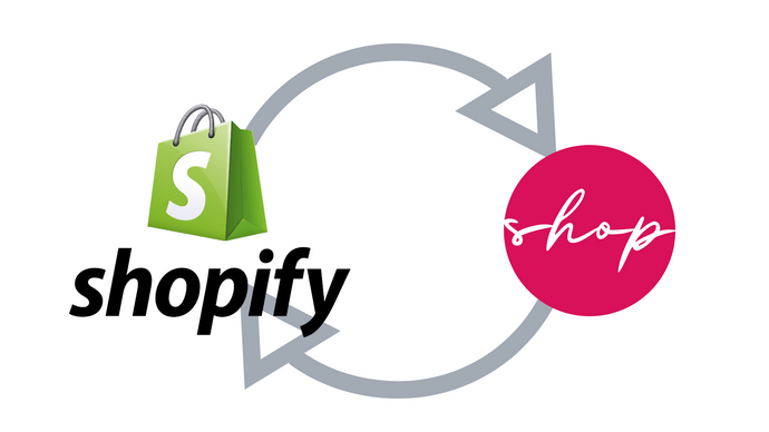 How to Set-Up Shopify Sync App for #shopalocal