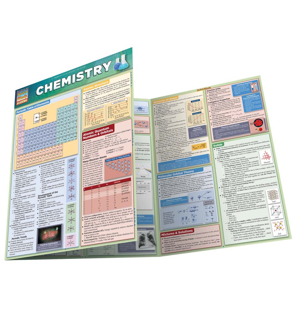 Chemistry QuickStudy Guide