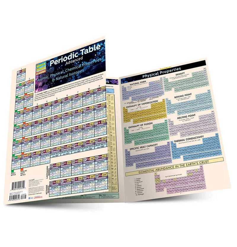 Periodic Table QuickStudy Guide