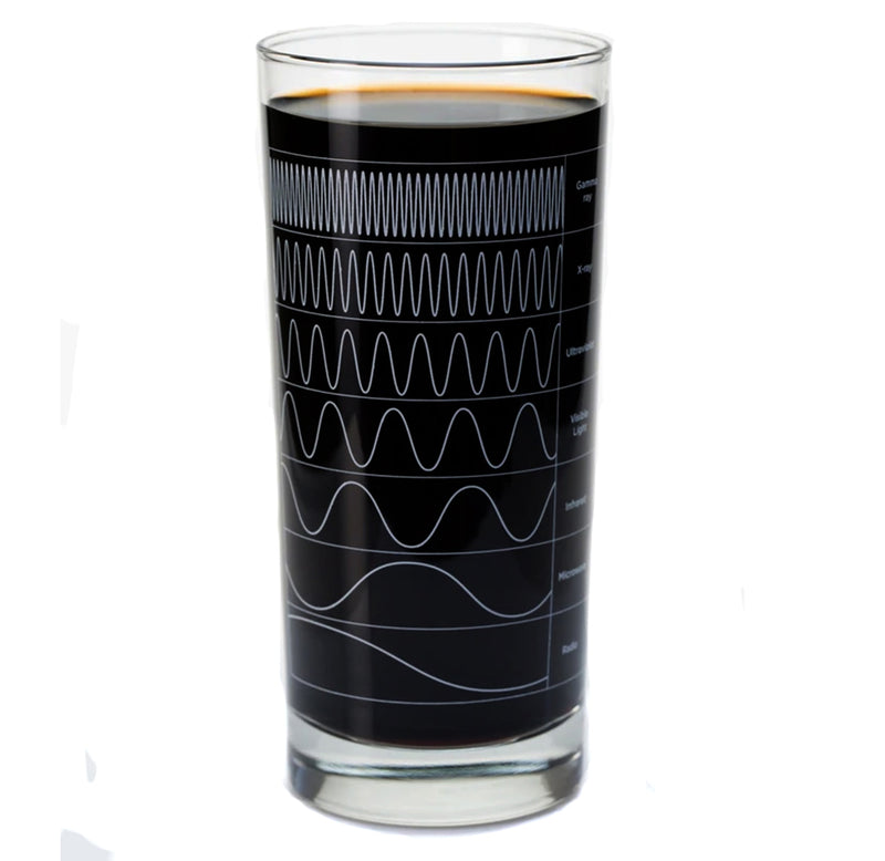 Electromagnetic Spectrum Drinking Glass