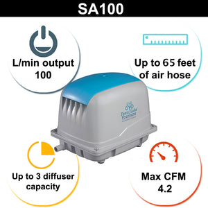 SA Series Aeration Pump
