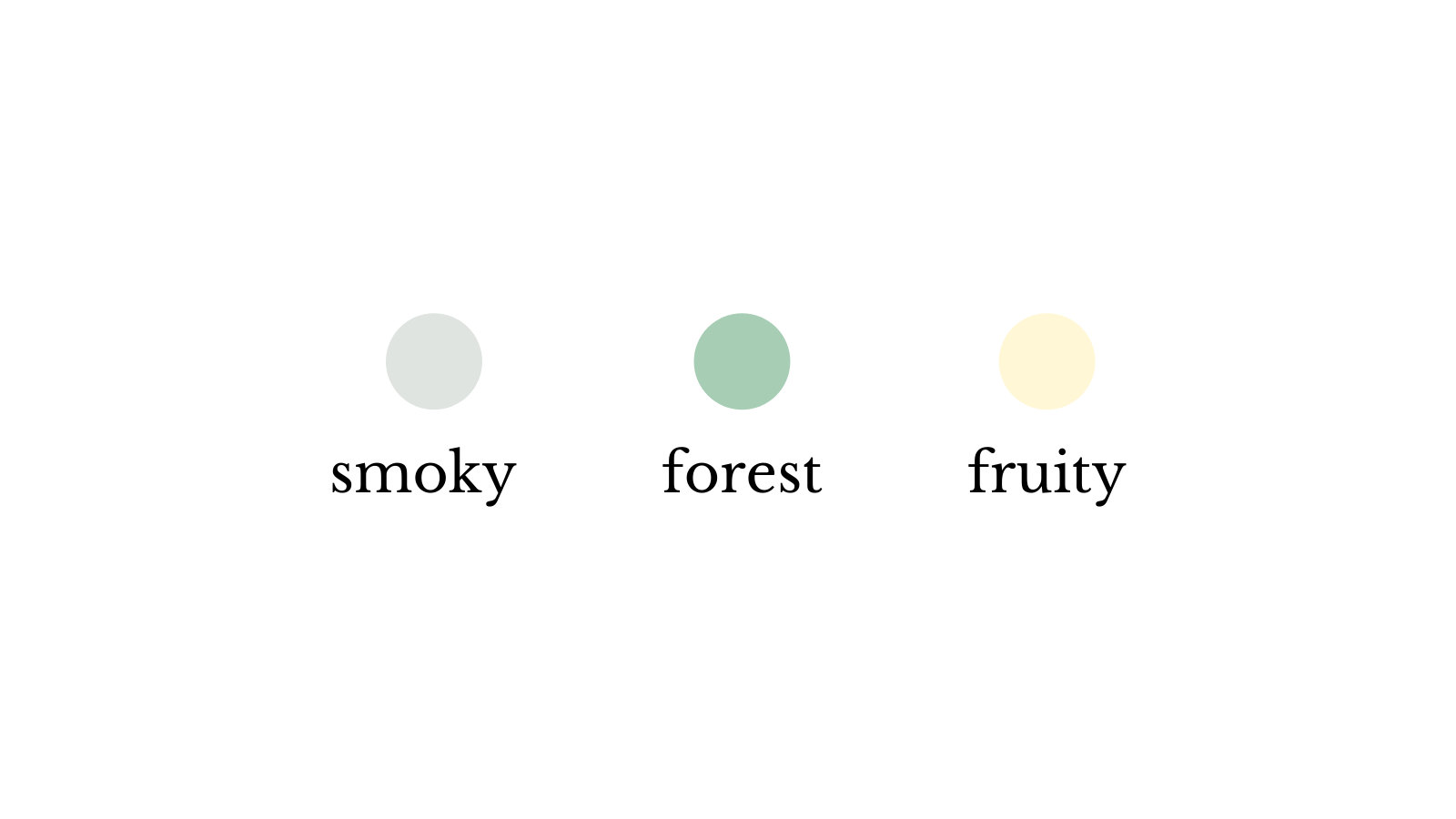 eternity tea_tasting note_smoky forest fruity
