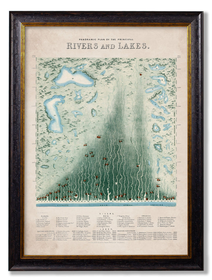 c.1852 Panoramic Plan of the Principle Rivers and Lakes - The Weird & Wonderful