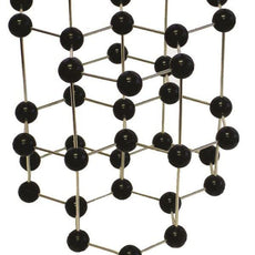 Graphite Crystal Model - CMSGRP