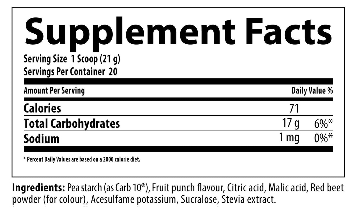 Nutrabolics Keto Carb Fruit Punch Supplement Facts