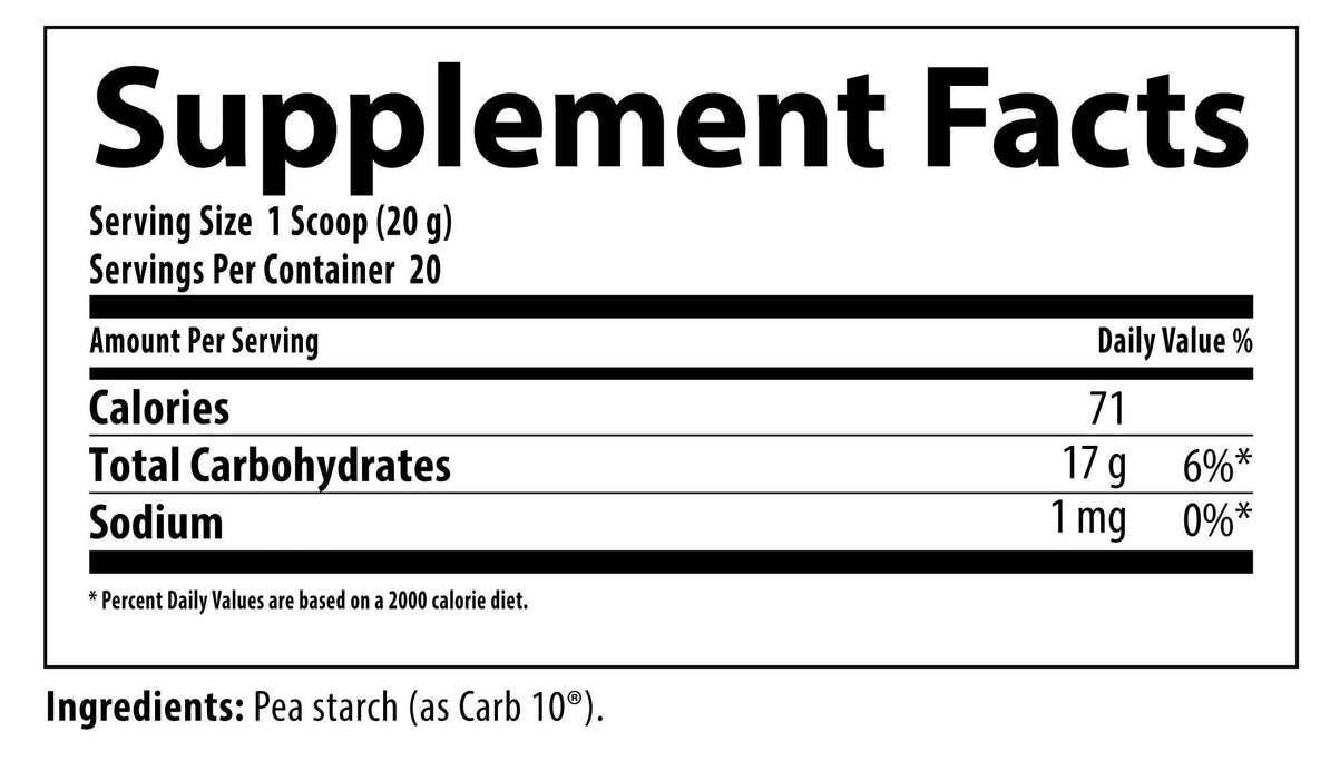 Nutrabolics Keto Carb Unflavored Supplement Facts