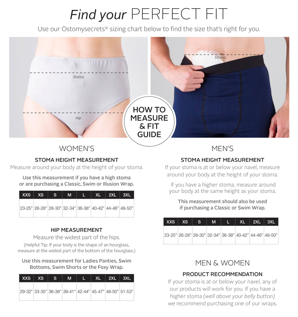 Ostomysecrets Fit Guide