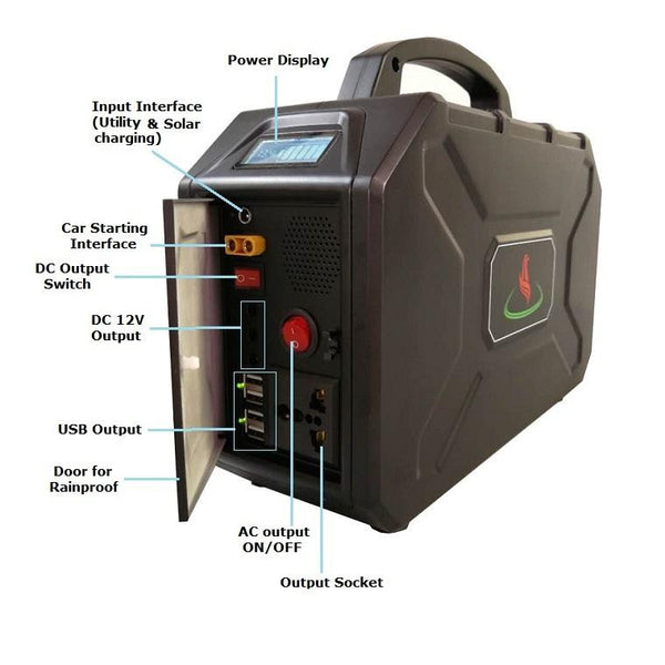 MULTIFUNCTIONAL 90000mah POWER SUPPLY GENERATOR (fast delivery) - Shopna Online Store