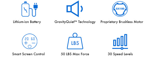 specifications of the gravity One massage gun