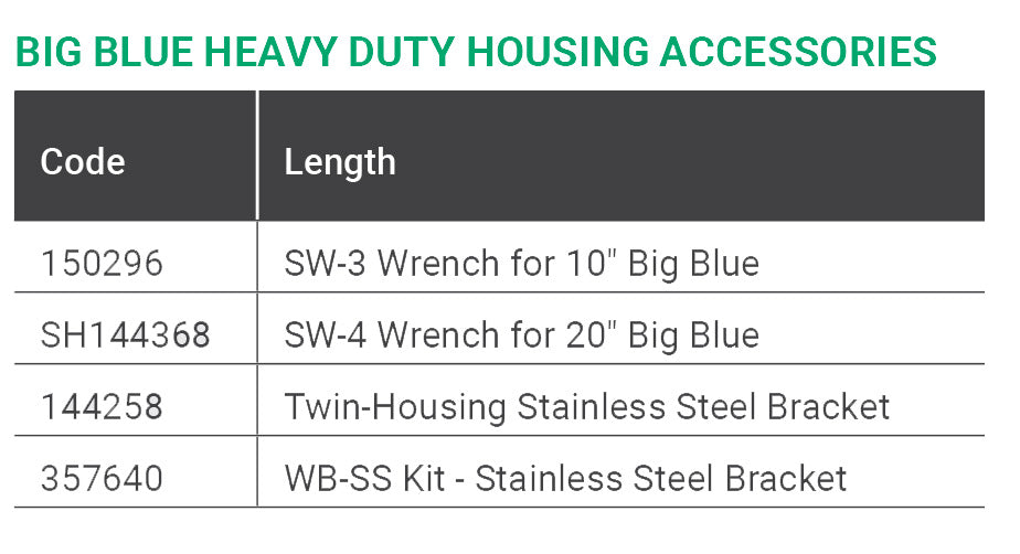 Big Blue Heavy Duty Housings