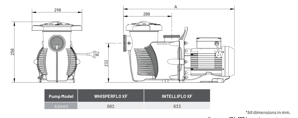 Intelliflo XF / Whisperflo XF
