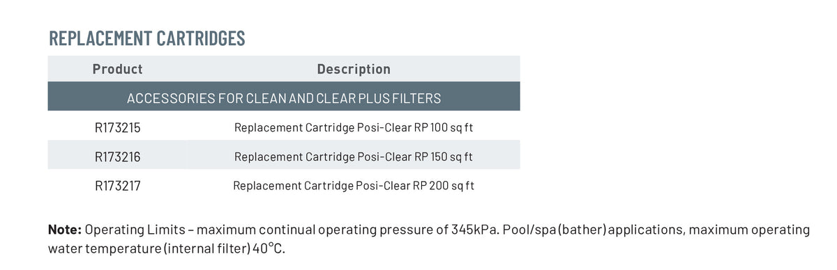 Posi-Clear RP Filter