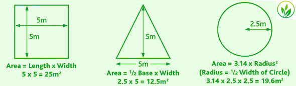 Calculate Turf Size