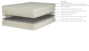 Royal-Pedic Natural Cotton Mattress - aereahome