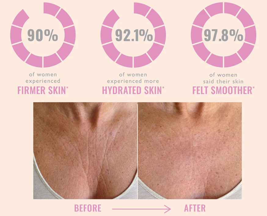 Chest Wrinkle Pad Before and After Use