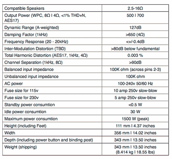 amp500 specifications