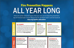 Yearly Fire Safety