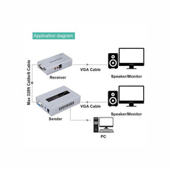 1080P VGA Extender Over Single Cat5e/6 Up to 328ft Transmission Distance VGA Over Ethernet Extender Contains Sender and Receiver(VGA-7020) - LINOVISION