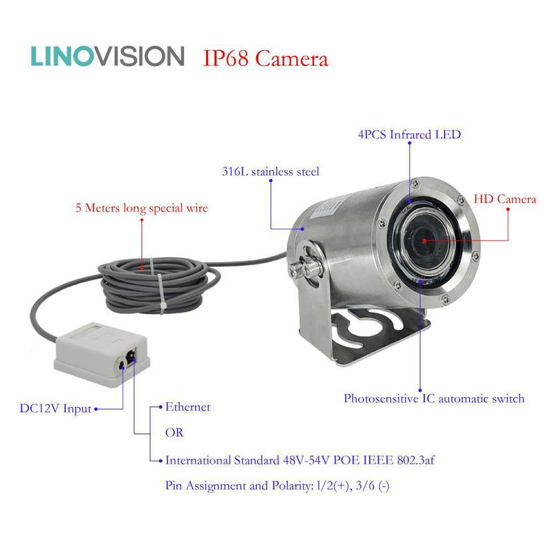 2MP underwater camera with 316L anti-corrosion stainless steel material, 2mm lens, working in 50 meters ocean water (IPC422-316LAC ) - LINOVISION