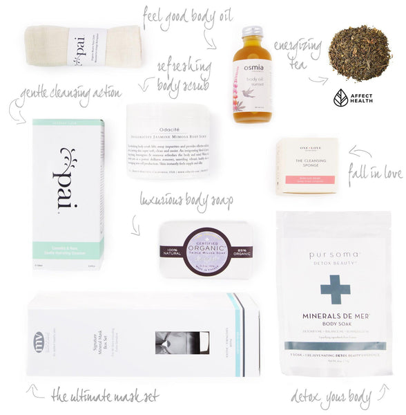 Detox your Beauty Spring Box