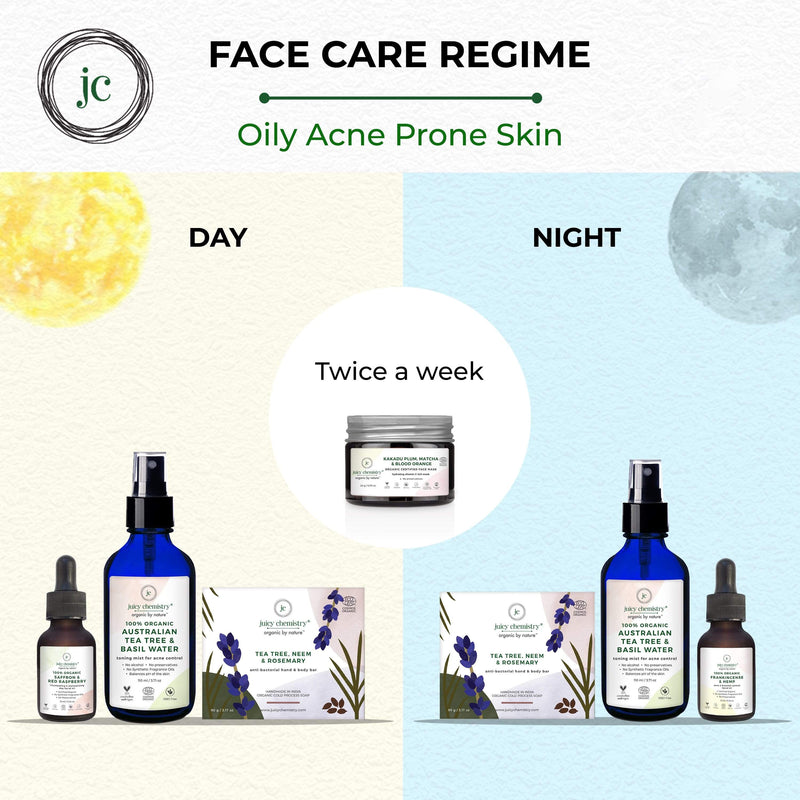 OILY ACNE PRONE SKIN - juicychemistry