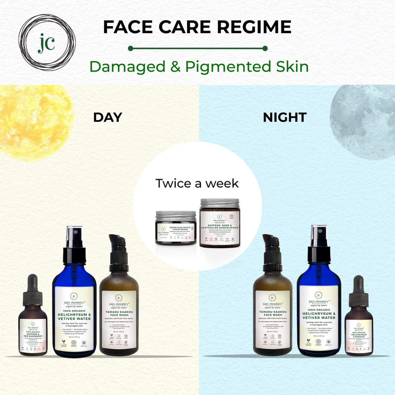 DAMAGED & PIGMENTED SKIN WITH FACEWASH - juicychemistry