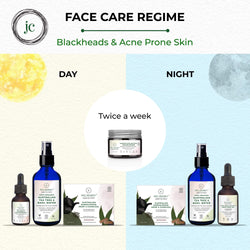 BLACK HEADS & ACNE PRONE SKIN - juicychemistry
