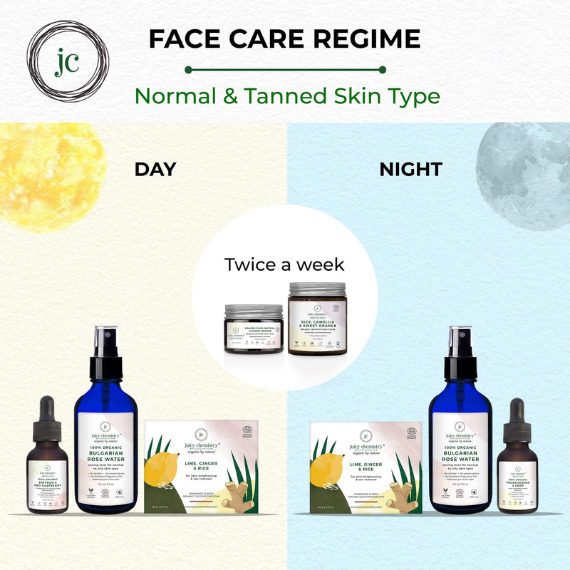 NORMAL AND TANNED SKIN TYPE - juicychemistry