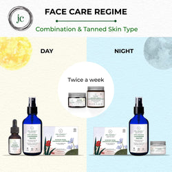 COMBINATION & TANNED SKIN TYPE - juicychemistry