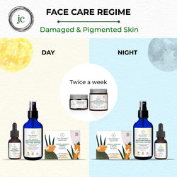 DAMAGED & PIGMENTED SKIN WITH SOAP - juicychemistry