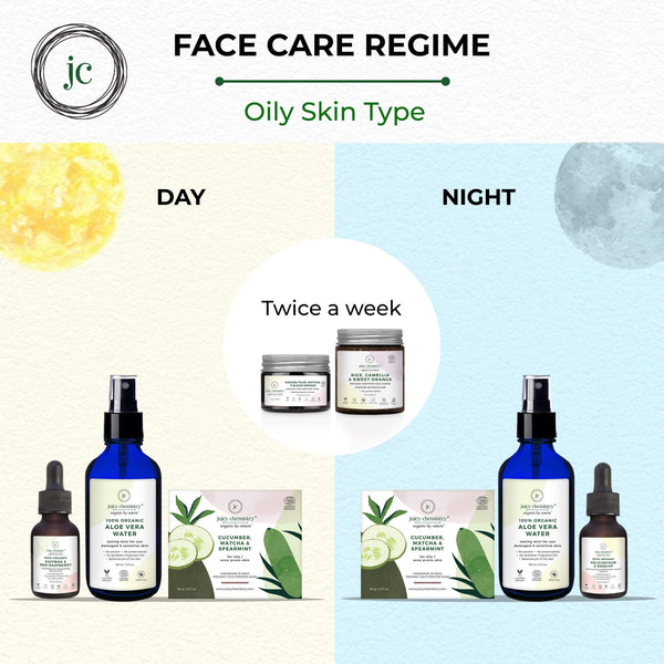 OILY SKIN TYPE - juicychemistry