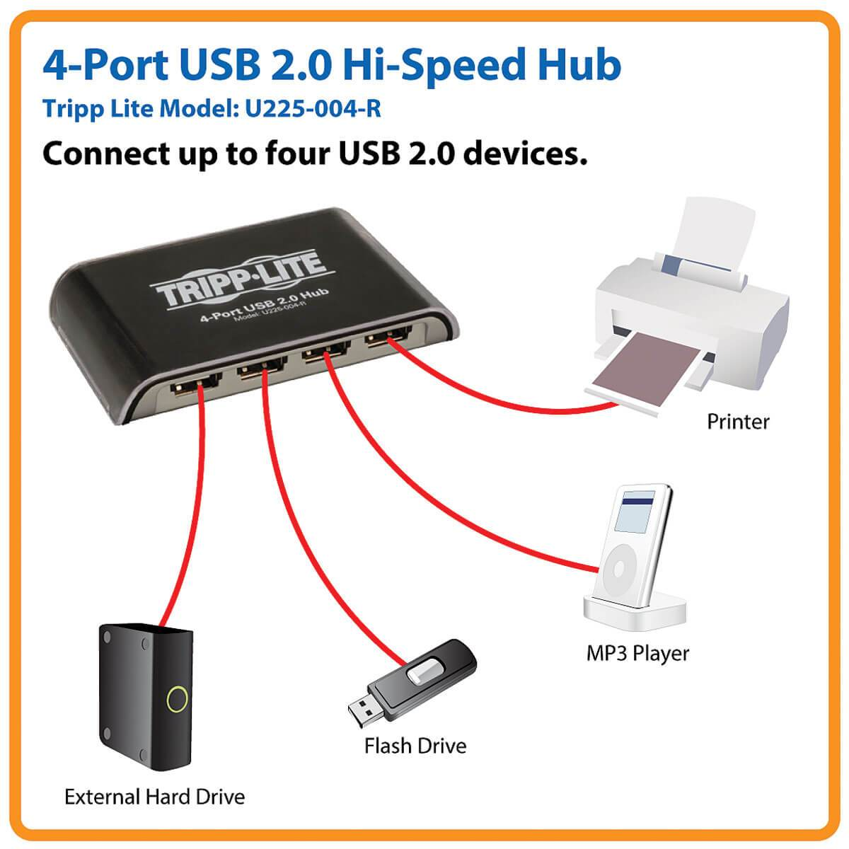 Tripp Lite 4-Port Desktop Hi-Speed USB 2.0 USB 1.1 Hub 480Mbps 4ft Cable