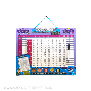 Magnetic Multiplication Board
