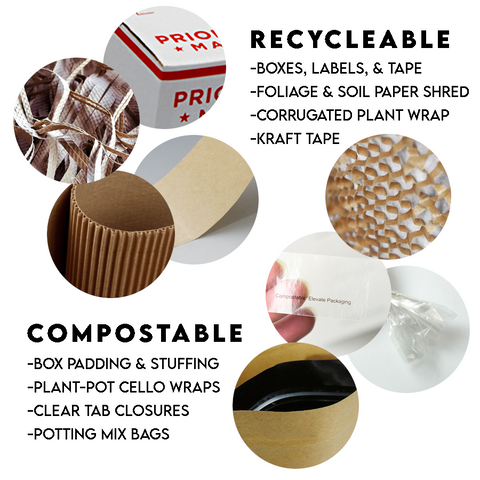 recyclable and compostable packaging