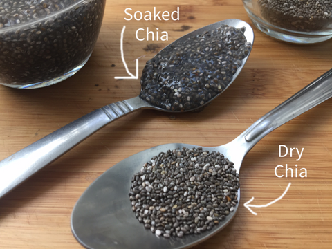 Soaked vs Dry Chia Seeds