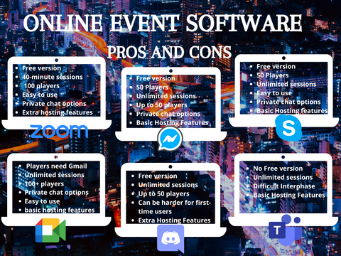 virtual event software for murder mystery party pros and cons