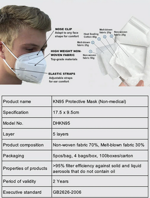 90,000 KN95 (GB 2626-2006) 5 Ply Disposable Face Masks