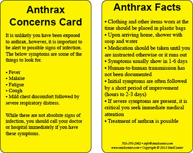 IntelCenter Anthrax Concerns Card