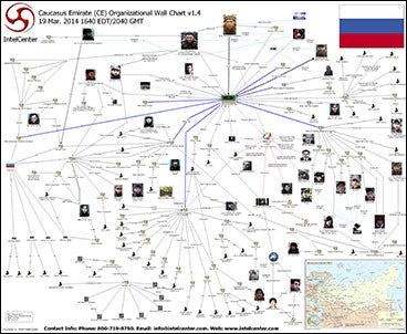 "IntelCenter Caucasus Emirate (CE) Organizational 44""x36"" Wall Chart v1.4 (Updated 19 Mar. 2014)"