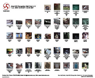 "IntelCenter Jihadi IED Recognition 44""x36"" Wall Chart v1.0"