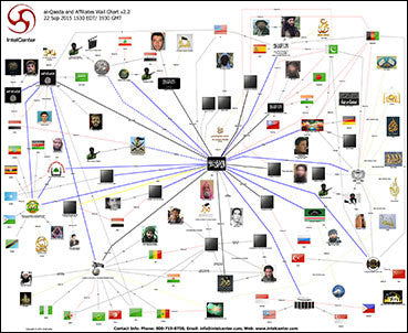 IntelCenter al-Qaeda & Affiliates Wall Chart v2.2 (Updated 22 Sep 2015)