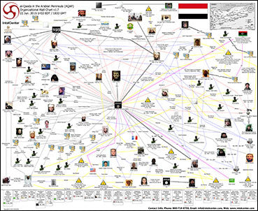 IntelCenter al-Qaeda Arabian Peninsula (AQAP) Organizational Wall Chart v1.7 (Updated 22 Jun. 2015)