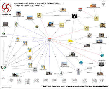 IntelCenter Anti-Tank Guided Missile (ATGM) Use in Syria and Iraq Link Analysis Wall Chart v1.0 (Updated 13 Apr. 2015))