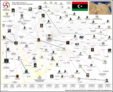 IntelCenter Ansar al-Sharia Libya Organizational Wall Chart v1.1 (Updated 18 Dec. 2014)