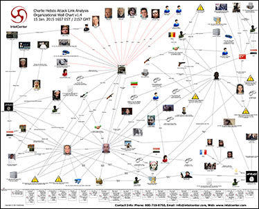 IntelCenter Charlie Hebdo 2015 Attack Link Analysis v1.4 (Updated 15 Jan. 2015)