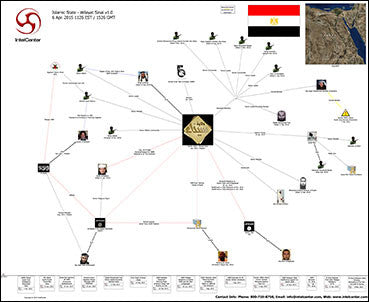 "IntelCenter Islamic State - Wilayat Sinai Organizational 44""x36"" Wall Chart v1.0 (Updated 6 Apr. 2015)"
