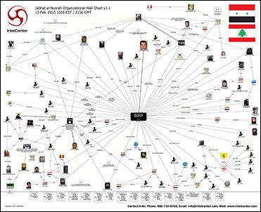 IntelCenter Jabhat al-Nusrah Organizational Wall Chart v1.1 (Updated 13 Feb. 2015)