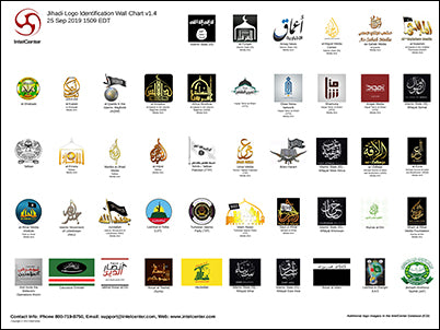 IntelCenter Jihadi Logo Identification Wall Chart v1.4 (Updated 25 Sep. 2019)