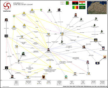 IntelCenter al-Murabitoun Organizational Wall Chart v1.1 (Updated 23 Feb. 2015)