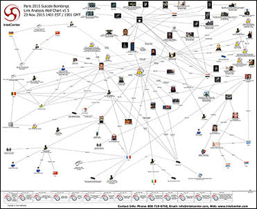 IntelCenter Paris 2015 Suicide Bombings Attack Link Analysis v1.6 (Updated 24 Nov. 2015)